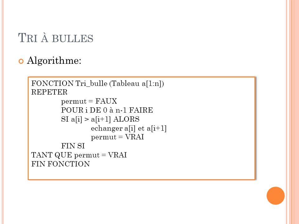 Tri à bulles Algorithme: FONCTION Tri_bulle (Tableau a[1:n]) REPETER